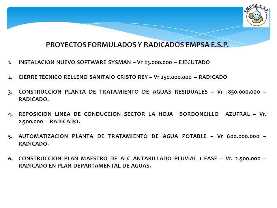 PROYECTOS FORMULADOS Y RADICADOS EMPSA E.S.P. 1.INSTALACION NUEVO SOFTWARE SYSMAN – Vr 23.000.000 – EJECUTADO 2.CIERRE TECNICO RELLENO SANITAIO CRISTO