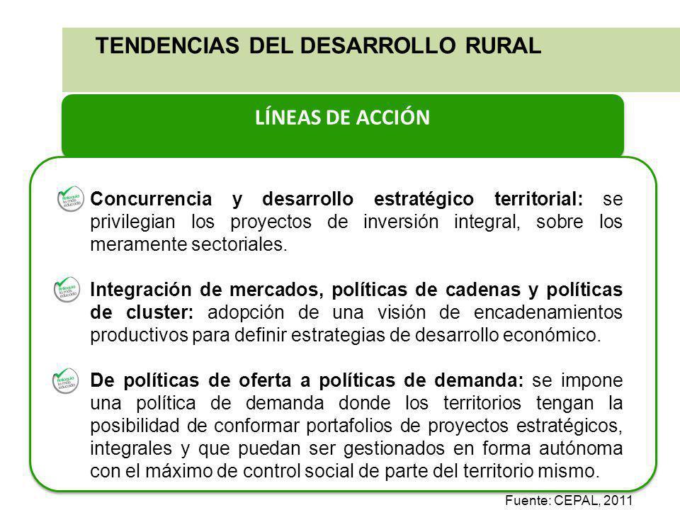 TENDENCIAS DEL DESARROLLO RURAL LÍNEAS DE ACCIÓN Concurrencia y desarrollo estratégico territorial: se privilegian los proyectos de inversión integral, sobre los meramente sectoriales.
