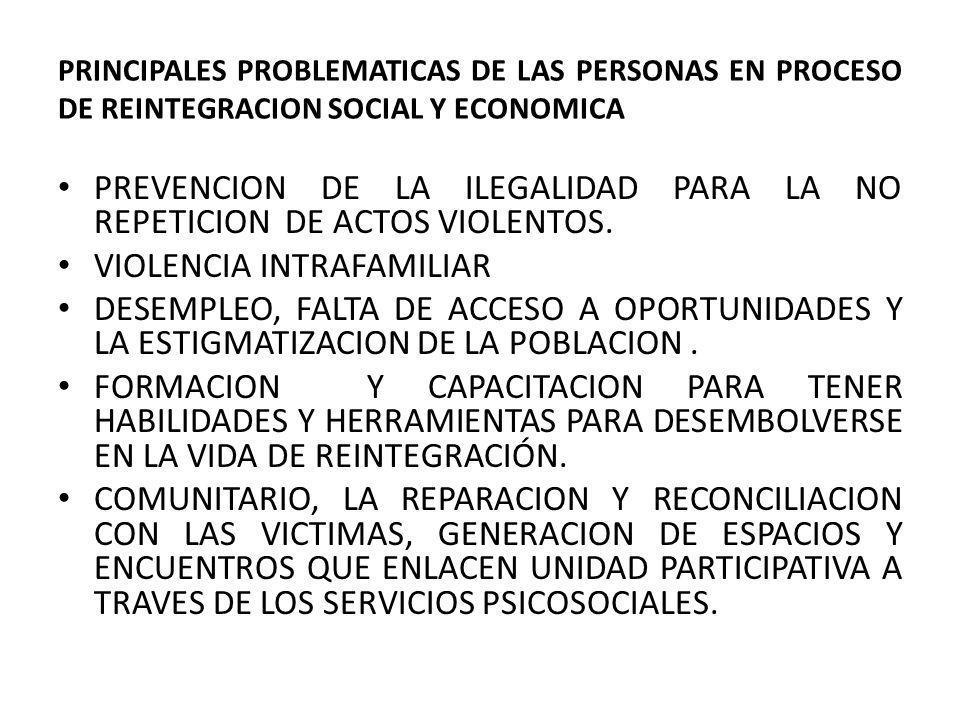PRINCIPALES PROBLEMATICAS DE LAS PERSONAS EN PROCESO DE REINTEGRACION SOCIAL Y ECONOMICA PREVENCION DE LA ILEGALIDAD PARA LA NO REPETICION DE ACTOS VIOLENTOS.