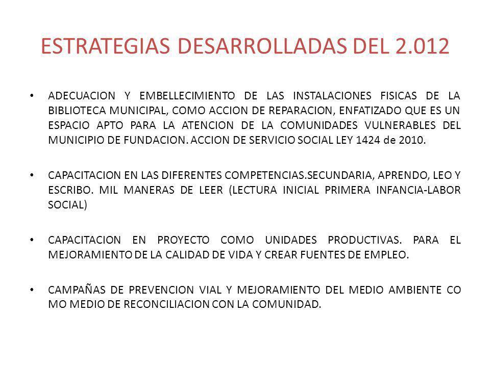 ESTRATEGIAS DESARROLLADAS DEL 2.012 ADECUACION Y EMBELLECIMIENTO DE LAS INSTALACIONES FISICAS DE LA BIBLIOTECA MUNICIPAL, COMO ACCION DE REPARACION, ENFATIZADO QUE ES UN ESPACIO APTO PARA LA ATENCION DE LA COMUNIDADES VULNERABLES DEL MUNICIPIO DE FUNDACION.