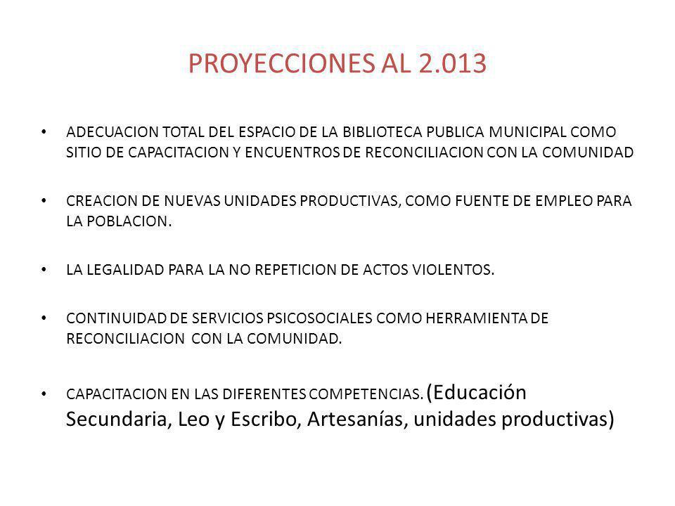 PROYECCIONES AL 2.013 ADECUACION TOTAL DEL ESPACIO DE LA BIBLIOTECA PUBLICA MUNICIPAL COMO SITIO DE CAPACITACION Y ENCUENTROS DE RECONCILIACION CON LA COMUNIDAD CREACION DE NUEVAS UNIDADES PRODUCTIVAS, COMO FUENTE DE EMPLEO PARA LA POBLACION.