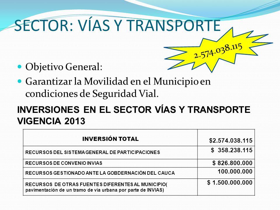 SECTOR: VÍAS Y TRANSPORTE Objetivo General: Garantizar la Movilidad en el Municipio en condiciones de Seguridad Vial. INVERSIONES EN EL SECTOR VÍAS Y
