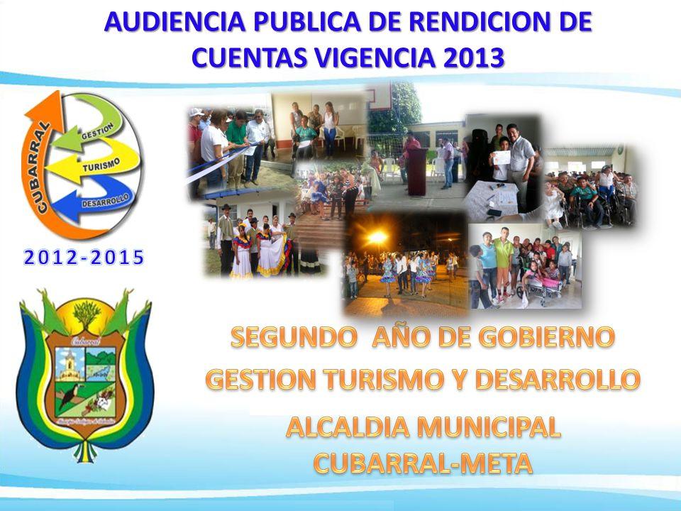 3.EJECUCIÓN DEL PRESUPUESTO JAIRO RIVERA RINCON Alcalde Municipal CONCEPTO INGRESO EFECT % PARTIC.