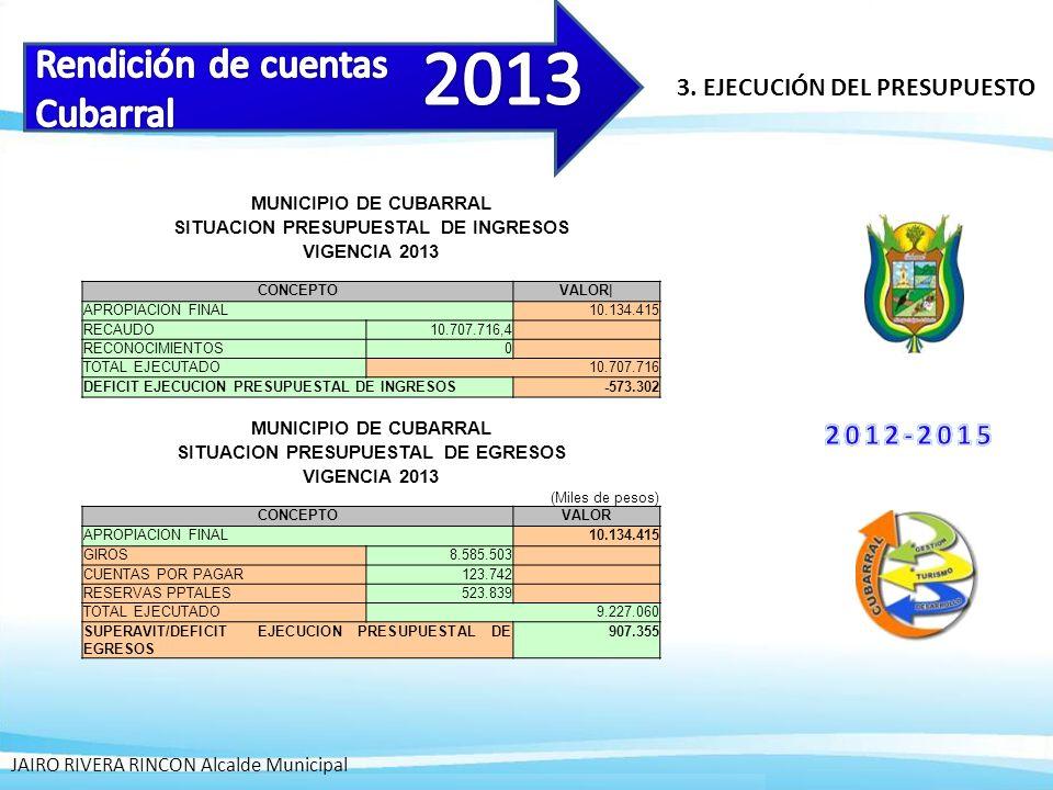 3. EJECUCIÓN DEL PRESUPUESTO JAIRO RIVERA RINCON Alcalde Municipal MUNICIPIO DE CUBARRAL SITUACION PRESUPUESTAL DE INGRESOS VIGENCIA 2013 CONCEPTOVALO