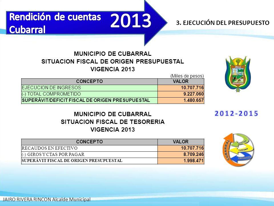 3. EJECUCIÓN DEL PRESUPUESTO JAIRO RIVERA RINCON Alcalde Municipal MUNICIPIO DE CUBARRAL SITUACION FISCAL DE ORIGEN PRESUPUESTAL VIGENCIA 2013 (Miles