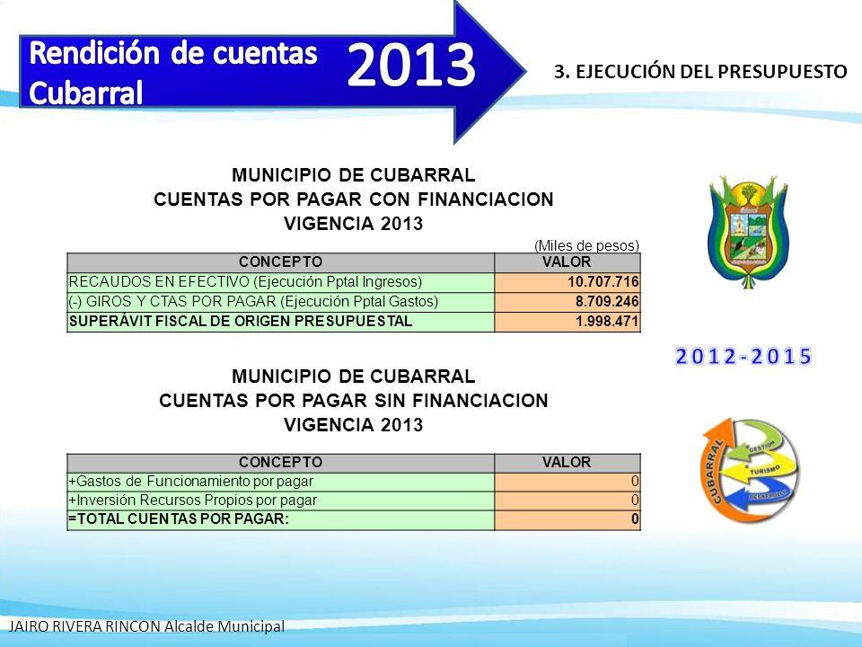 3. EJECUCIÓN DEL PRESUPUESTO JAIRO RIVERA RINCON Alcalde Municipal MUNICIPIO DE CUBARRAL CUENTAS POR PAGAR CON FINANCIACION VIGENCIA 2013 (Miles de pe