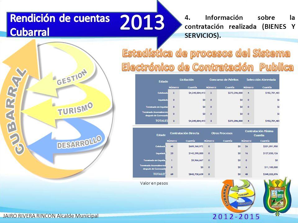 4. Información sobre la contratación realizada (BIENES Y SERVICIOS). JAIRO RIVERA RINCON Alcalde Municipal Valor en pesos