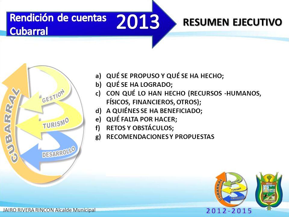 3. EJECUCIÓN DEL PRESUPUESTO JAIRO RIVERA RINCON Alcalde Municipal