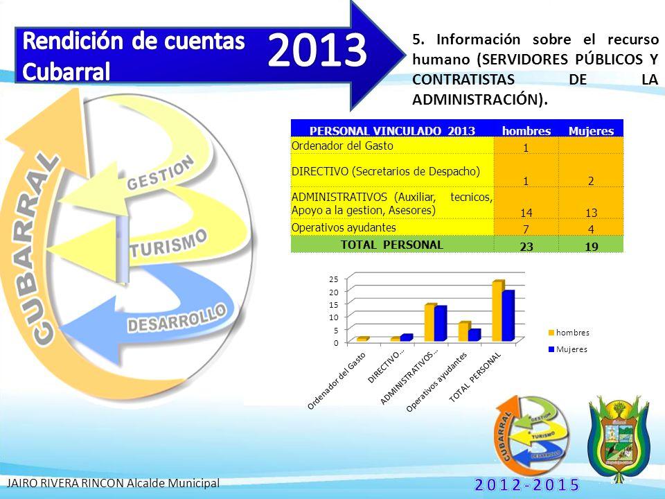5. Información sobre el recurso humano (SERVIDORES PÚBLICOS Y CONTRATISTAS DE LA ADMINISTRACIÓN).