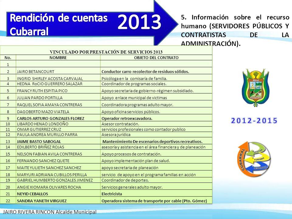5. Información sobre el recurso humano (SERVIDORES PÚBLICOS Y CONTRATISTAS DE LA ADMINISTRACIÓN). JAIRO RIVERA RINCON Alcalde Municipal