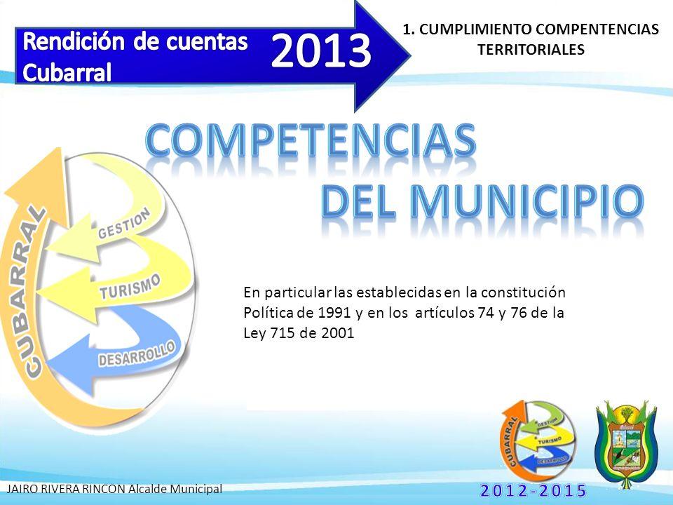 1. CUMPLIMIENTO COMPENTENCIAS TERRITORIALES JAIRO RIVERA RINCON Alcalde Municipal En particular las establecidas en la constitución Política de 1991 y