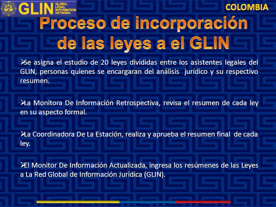 Se asigna el estudio de 20 leyes divididas entre los asistentes legales del GLIN, personas quienes se encargaran del análisis jurídico y su respectivo resumen.