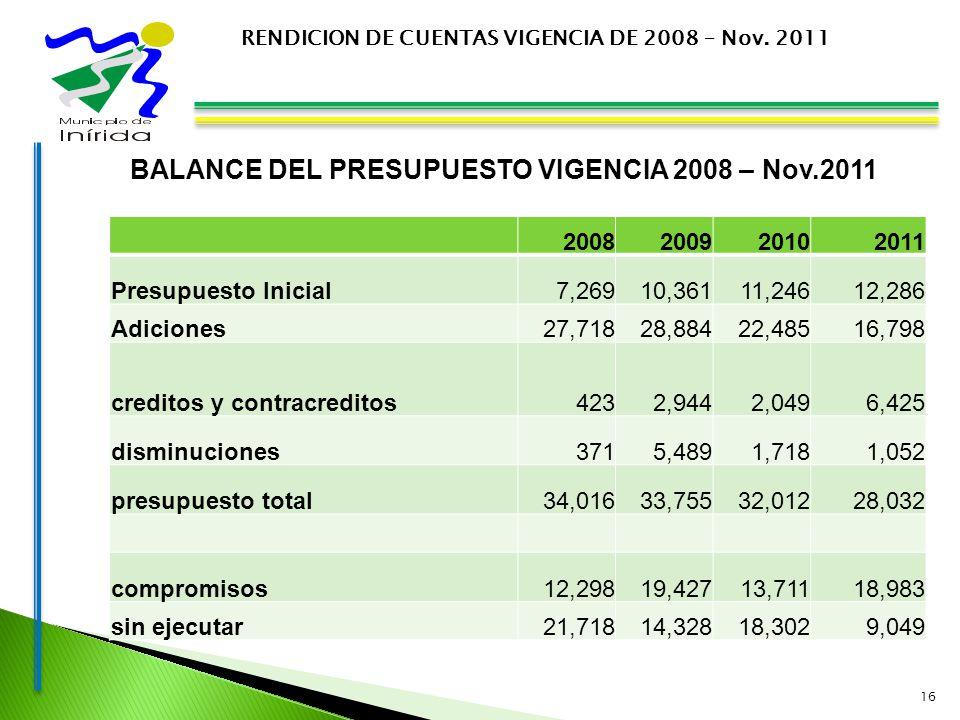 BALANCE DEL PRESUPUESTO VIGENCIA 2008 – Nov.2011 16 RENDICION DE CUENTAS VIGENCIA DE 2008 – Nov.
