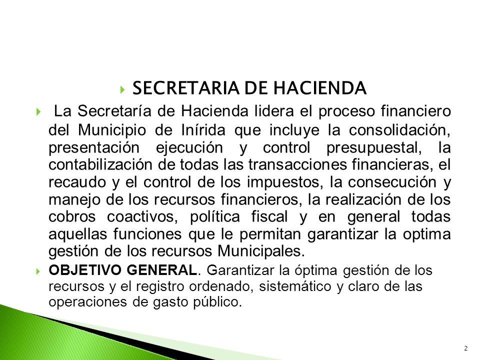 SECRETARIA DE HACIENDA La Secretaría de Hacienda lidera el proceso financiero del Municipio de Inírida que incluye la consolidación, presentación ejecución y control presupuestal, la contabilización de todas las transacciones financieras, el recaudo y el control de los impuestos, la consecución y manejo de los recursos financieros, la realización de los cobros coactivos, política fiscal y en general todas aquellas funciones que le permitan garantizar la optima gestión de los recursos Municipales.