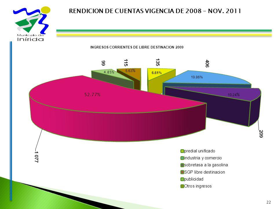 22 RENDICION DE CUENTAS VIGENCIA DE 2008 – NOV. 2011 INGRESOS CORRIENTES DE LIBRE DESTINACION 2009