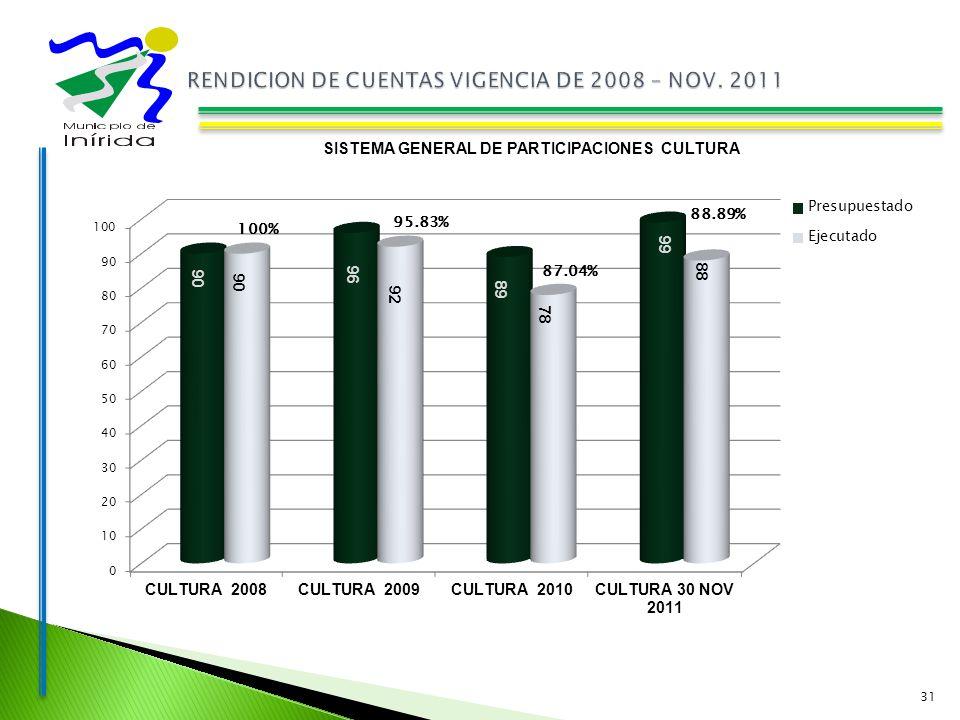 31 SISTEMA GENERAL DE PARTICIPACIONES CULTURA
