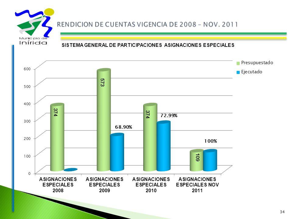 34 SISTEMA GENERAL DE PARTICIPACIONES ASIGNACIONES ESPECIALES