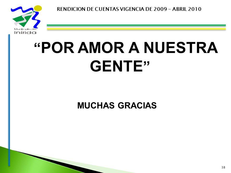 POR AMOR A NUESTRA GENTE MUCHAS GRACIAS 38 RENDICION DE CUENTAS VIGENCIA DE 2009 – ABRIL 2010