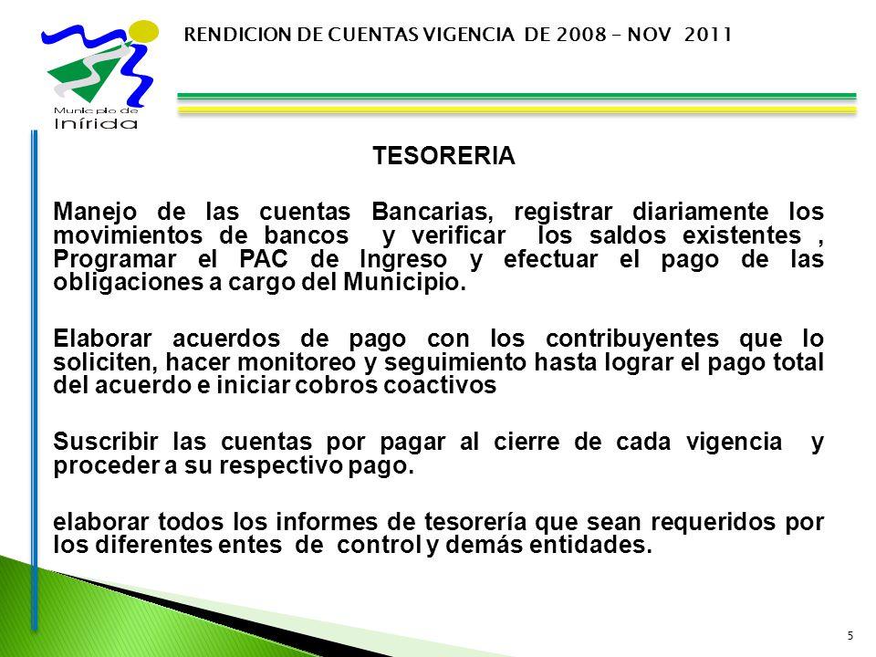 TESORERIA Manejo de las cuentas Bancarias, registrar diariamente los movimientos de bancos y verificar los saldos existentes, Programar el PAC de Ingreso y efectuar el pago de las obligaciones a cargo del Municipio.