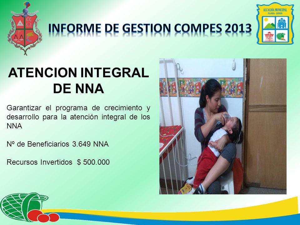 ATENCION INTEGRAL DE NNA Garantizar el programa de crecimiento y desarrollo para la atención integral de los NNA Nº de Beneficiarios 3.649 NNA Recursos Invertidos $ 500.000
