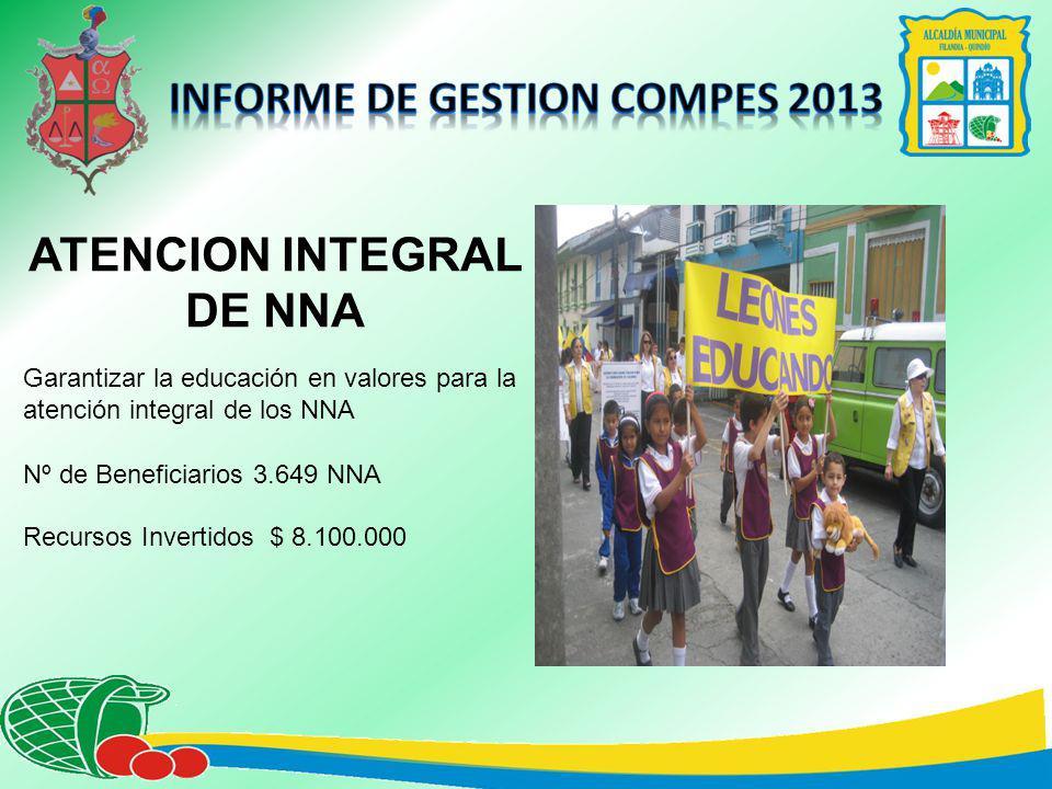 ATENCION INTEGRAL DE NNA Garantizar la educación en valores para la atención integral de los NNA Nº de Beneficiarios 3.649 NNA Recursos Invertidos $ 8.100.000