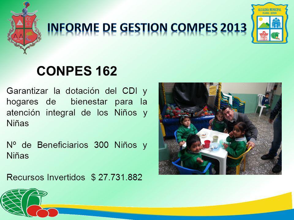 CONPES 162 Garantizar la dotación del CDI y hogares de bienestar para la atención integral de los Niños y Niñas Nº de Beneficiarios 300 Niños y Niñas Recursos Invertidos $ 27.731.882