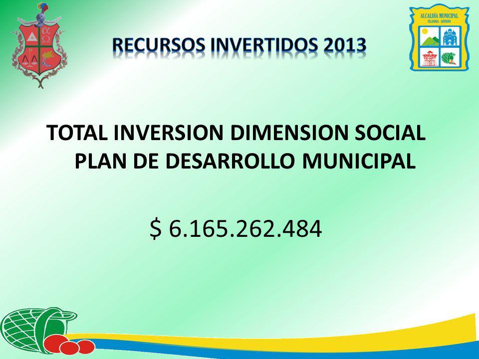 TOTAL INVERSION DIMENSION SOCIAL PLAN DE DESARROLLO MUNICIPAL $ 6.165.262.484