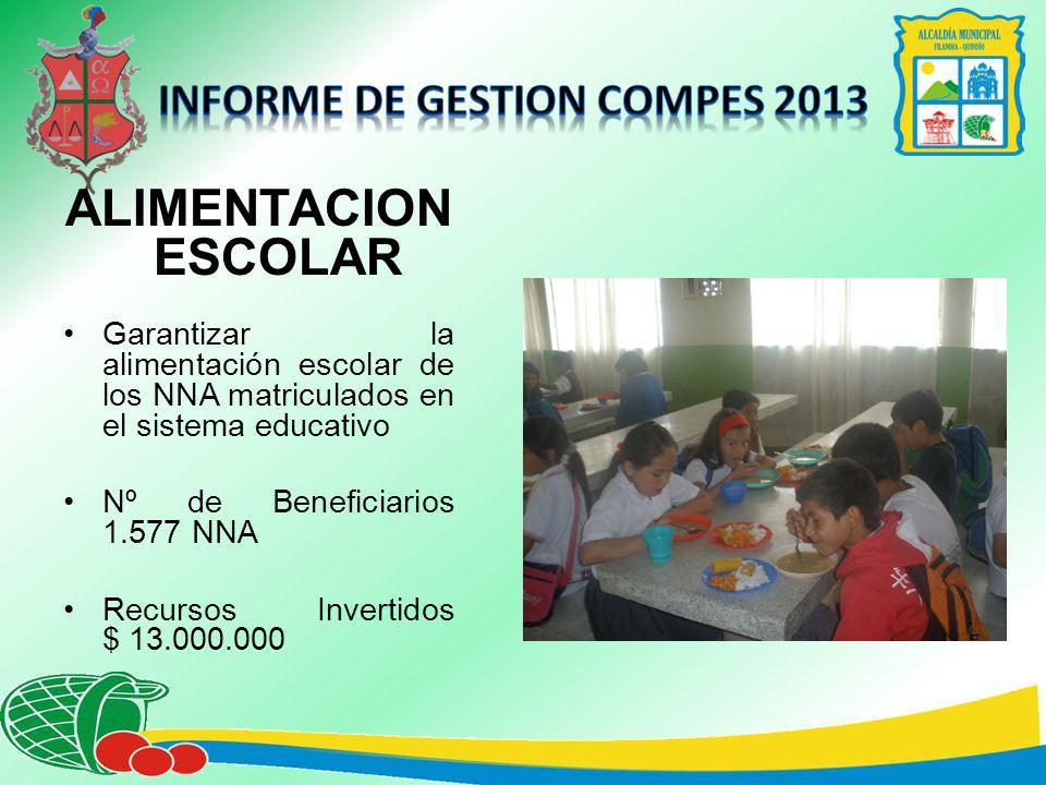 ALIMENTACION ESCOLAR Garantizar la alimentación escolar de los NNA matriculados en el sistema educativo Nº de Beneficiarios 1.577 NNA Recursos Invertidos $ 13.000.000