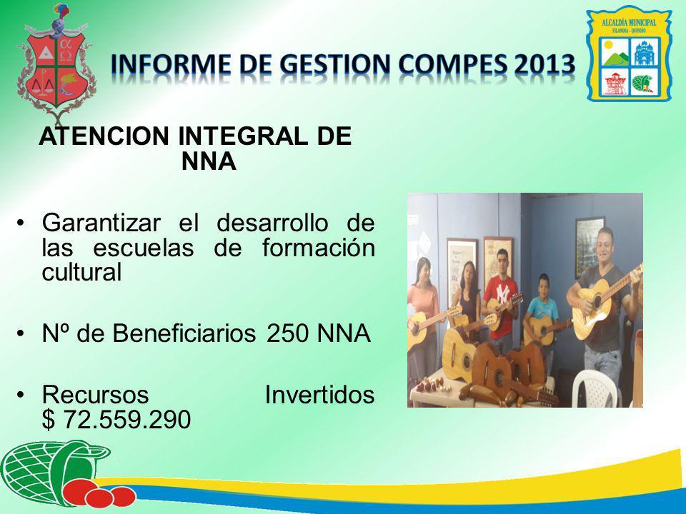 ATENCION INTEGRAL DE NNA Garantizar el desarrollo de las escuelas de formación cultural Nº de Beneficiarios 250 NNA Recursos Invertidos $ 72.559.290