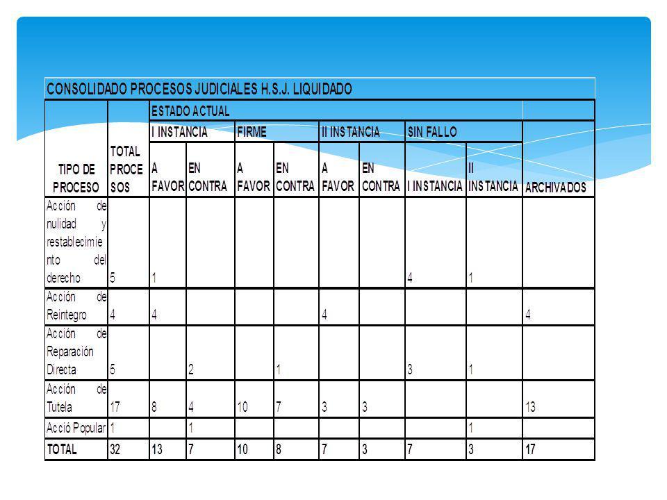 CONVENIO 412 MINISTERIO DE LA PROTECCION SOCIAL – INSTITUTO DEPARTAMENTAL DE SALUD DE NARIÑO Y LA ADMINISTRACION MUNICIPAL DE TUQUERRES