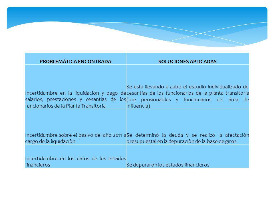 PROBLEMÁTICA ENCONTRADASOLUCIONES APLICADAS Incertidumbre en la liquidación y pago de salarios, prestaciones y cesantías de los funcionarios de la Pla
