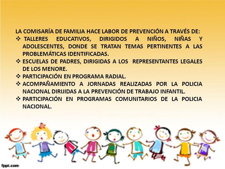 LA COMISARÍA DE FAMILIA HACE LABOR DE PREVENCIÓN A TRAVÉS DE: TALLERES EDUCATIVOS, DIRIGIDOS A NIÑOS, NIÑAS Y ADOLESCENTES, DONDE SE TRATAN TEMAS PERT