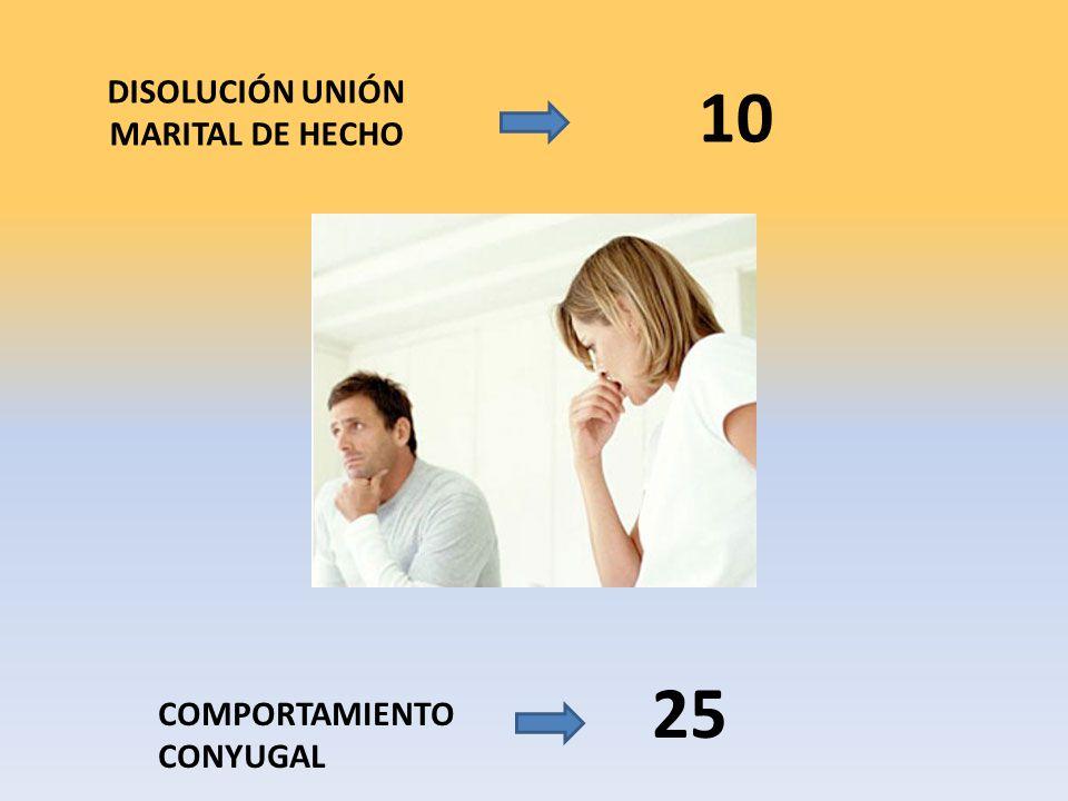QUEMADURAS DIFERENCIAS EN EL CONTEXTO ESCOLAR HURTO DESNUTRICIÓN 56