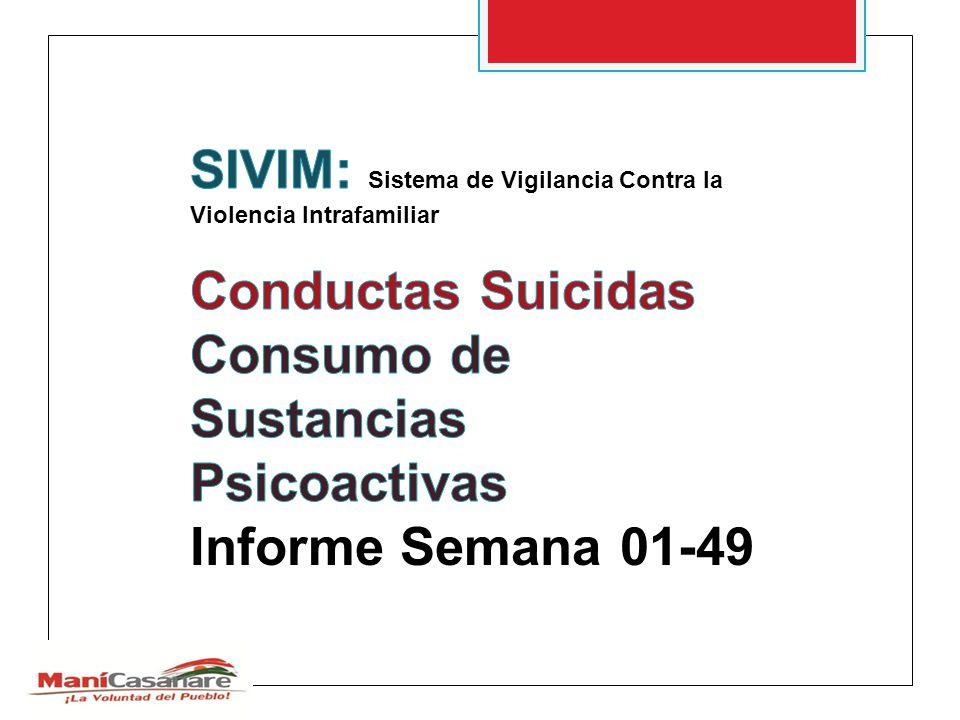 Aplicativo SIVIM SSC