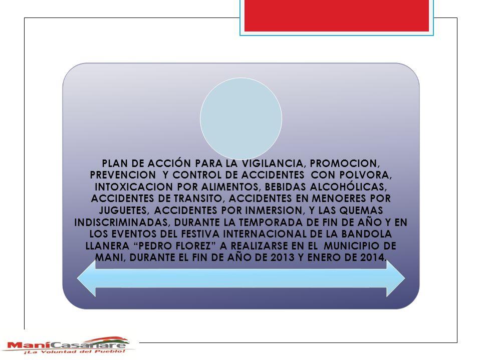 PLAN DE ACCIÓN PARA LA VIGILANCIA, PROMOCION, PREVENCION Y CONTROL DE ACCIDENTES CON POLVORA, INTOXICACION POR ALIMENTOS, BEBIDAS ALCOHÓLICAS, ACCIDEN