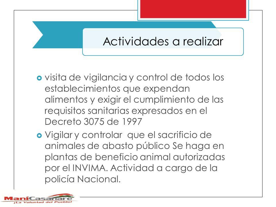 Actividades a realizar visita de vigilancia y control de todos los establecimientos que expendan alimentos y exigir el cumplimiento de las requisitos
