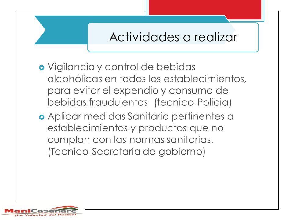 Vigilancia y control de bebidas alcohólicas en todos los establecimientos, para evitar el expendio y consumo de bebidas fraudulentas (tecnico-Policia)