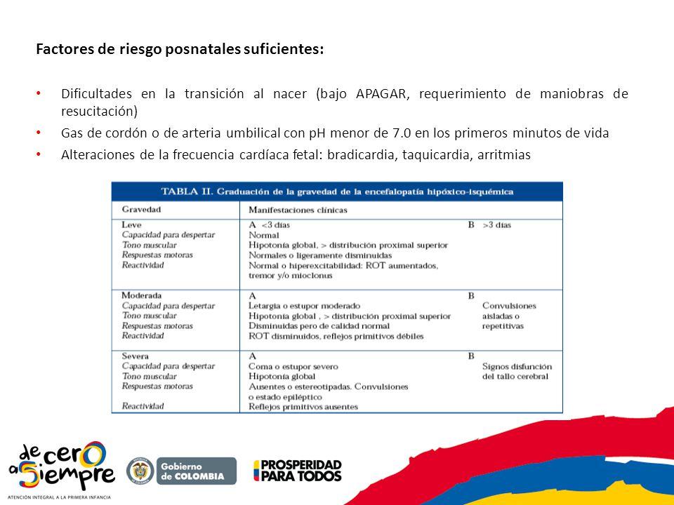 Factores de riesgo posnatales suficientes: Dificultades en la transición al nacer (bajo APAGAR, requerimiento de maniobras de resucitación) Gas de cor
