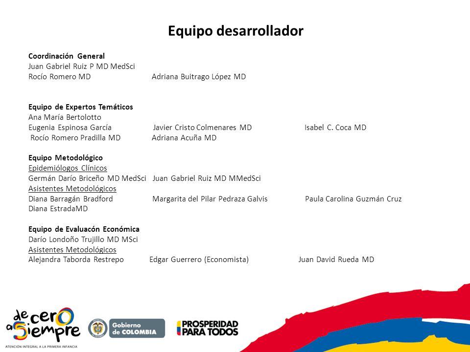 Equipo desarrollador Coordinación General Juan Gabriel Ruiz P MD MedSci Rocío Romero MD Adriana Buitrago López MD Equipo de Expertos Temáticos Ana Mar