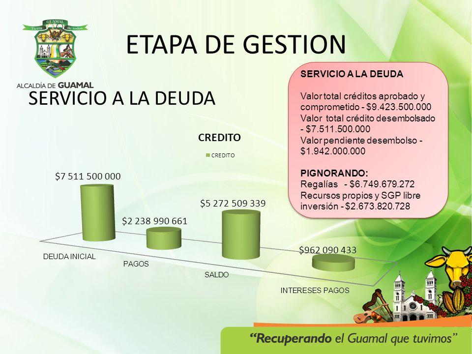 ETAPA DE GESTION SERVICIO A LA DEUDA Valor total créditos aprobado y comprometido - $9.423.500.000 Valor total crédito desembolsado - $7.511.500.000 V