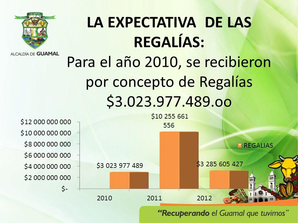 LA EXPECTATIVA DE LAS REGALÍAS: Para el año 2010, se recibieron por concepto de Regalías $3.023.977.489.oo
