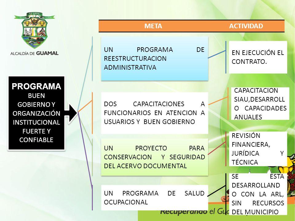 PROGRAMA BUEN GOBIERNO Y ORGANIZACIÓN INSTITUCIONAL FUERTE Y CONFIABLE UN PROGRAMA DE REESTRUCTURACION ADMINISTRATIVA DOS CAPACITACIONES A FUNCIONARIO