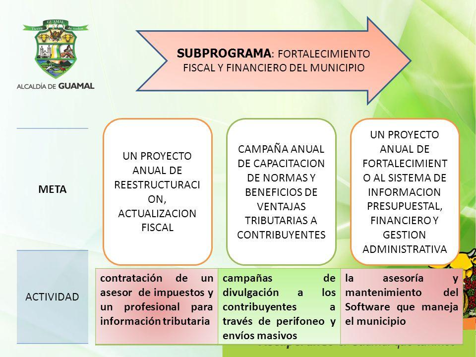SUBPROGRAMA : FORTALECIMIENTO FISCAL Y FINANCIERO DEL MUNICIPIO UN PROYECTO ANUAL DE REESTRUCTURACI ON, ACTUALIZACION FISCAL CAMPAÑA ANUAL DE CAPACITA