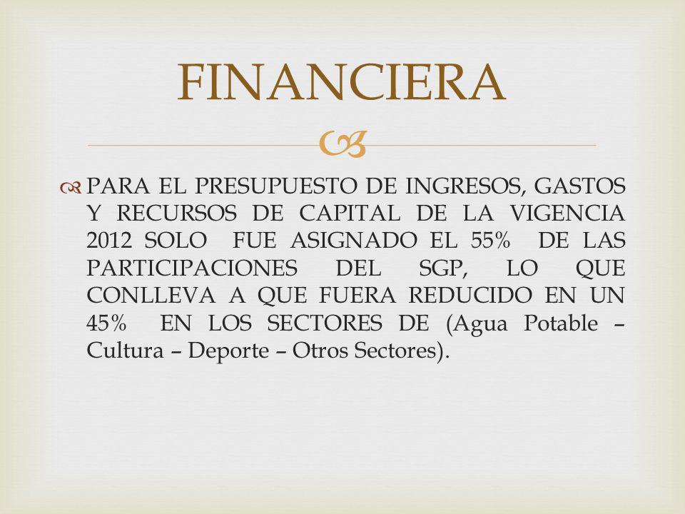 PARA EL PRESUPUESTO DE INGRESOS, GASTOS Y RECURSOS DE CAPITAL DE LA VIGENCIA 2012 SOLO FUE ASIGNADO EL 55% DE LAS PARTICIPACIONES DEL SGP, LO QUE CONL