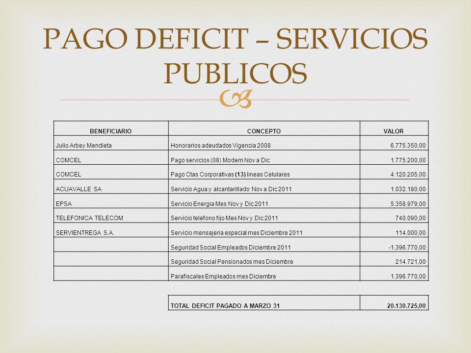 BENEFICIARIOCONCEPTOVALOR Julio Arbey MendietaHonorarios adeudados Vigencia 20086.775.350,00 COMCELPago servicios (08) Modem Nov a Dic1.775.200,00 COM