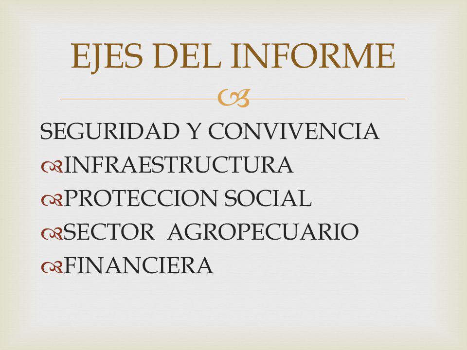 SEGURIDAD Y CONVIVENCIA INFRAESTRUCTURA PROTECCION SOCIAL SECTOR AGROPECUARIO FINANCIERA EJES DEL INFORME