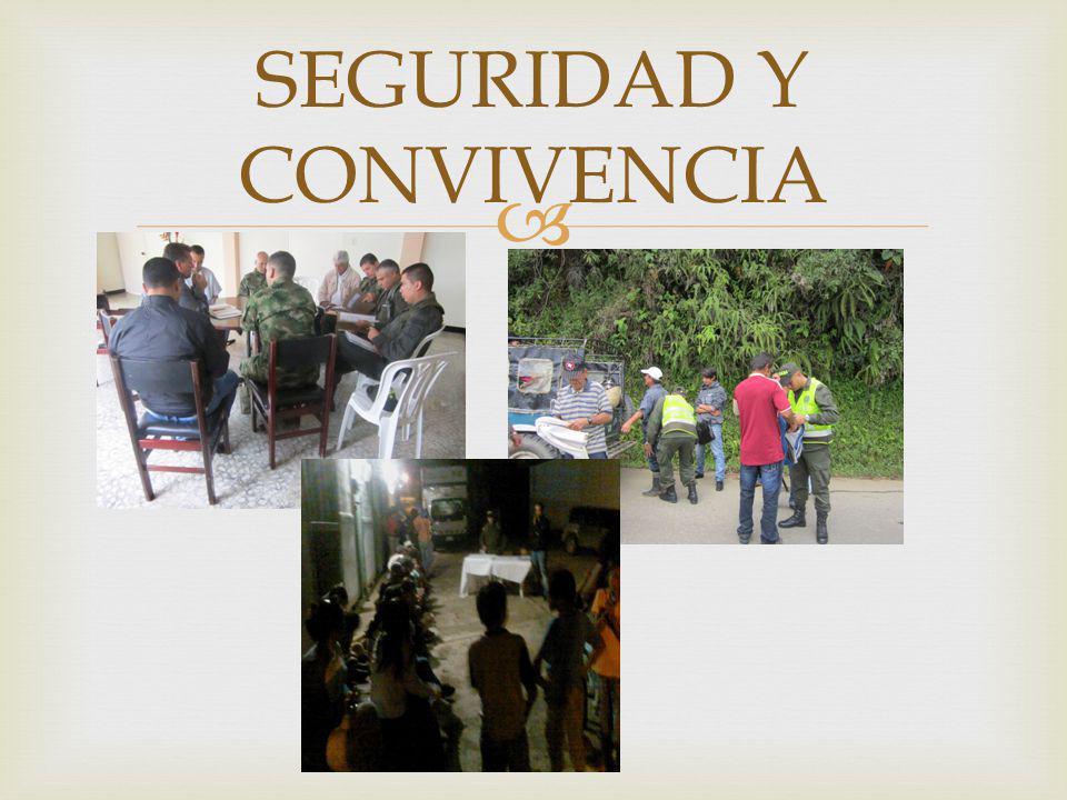 RECUPERACION VIA PRINCIPAL RECUPERACION VIAS RURALES RENOVACION EQUIPAMIENTO MUNICIPAL PAISAJE CULTURAL CAFETERO ALUMBRADO PUBLICO ALCANTARILLADO ALBAN MANTENIMIENTO MAQUINARIA INFRAESTRUCTURA