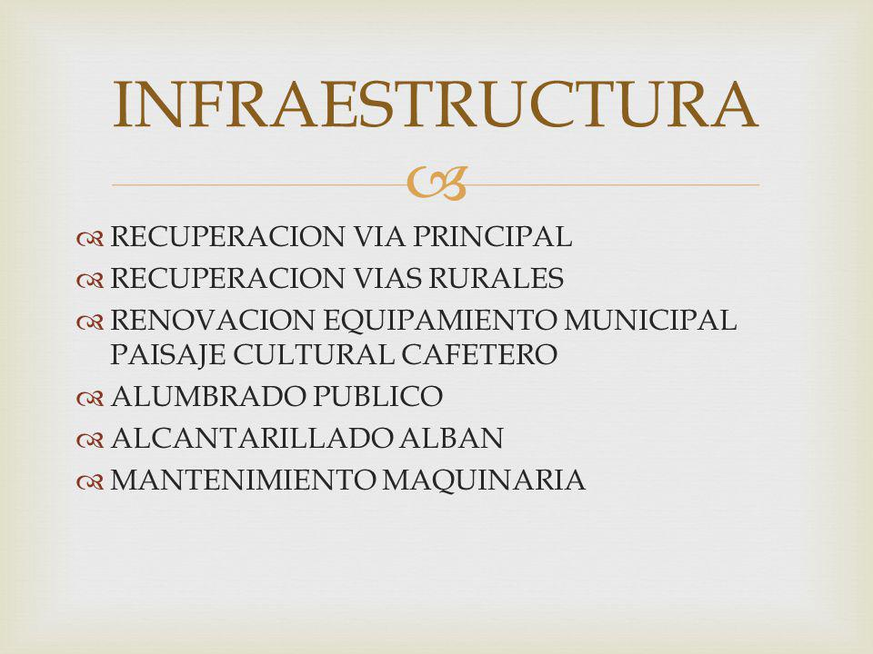 RECUPERACION VIA PRINCIPAL RECUPERACION VIAS RURALES RENOVACION EQUIPAMIENTO MUNICIPAL PAISAJE CULTURAL CAFETERO ALUMBRADO PUBLICO ALCANTARILLADO ALBA