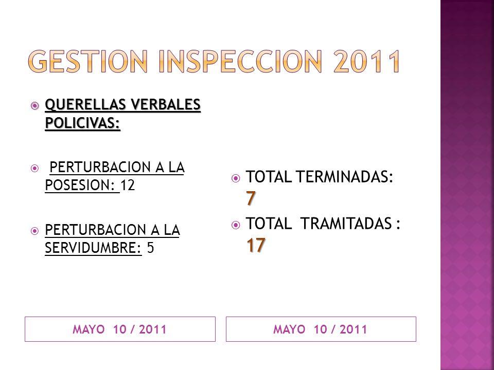 MAYO 10 / 2011 QUERELLAS VERBALES POLICIVAS: QUERELLAS VERBALES POLICIVAS: PERTURBACION A LA POSESION: 12 PERTURBACION A LA SERVIDUMBRE: 5 7 TOTAL TER