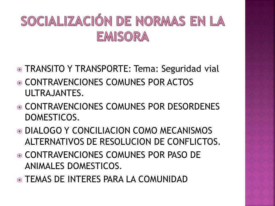 TRANSITO Y TRANSPORTE: Tema: Seguridad vial CONTRAVENCIONES COMUNES POR ACTOS ULTRAJANTES. CONTRAVENCIONES COMUNES POR DESORDENES DOMESTICOS. DIALOGO